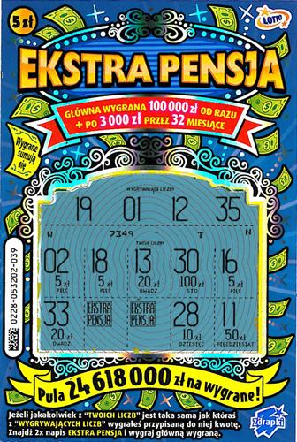 wygrana-extra-pensja-warszawa